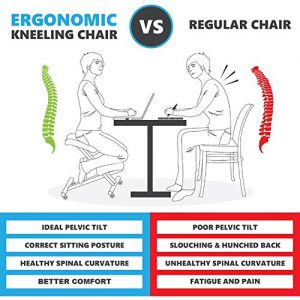 3 good ergonomic kneeling chairs for back pain for Kneeling chair vs standing desk